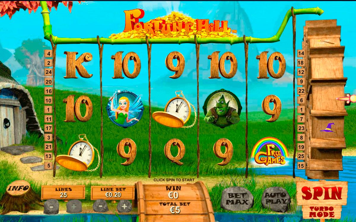 fortune hill playtech kolikkopelit