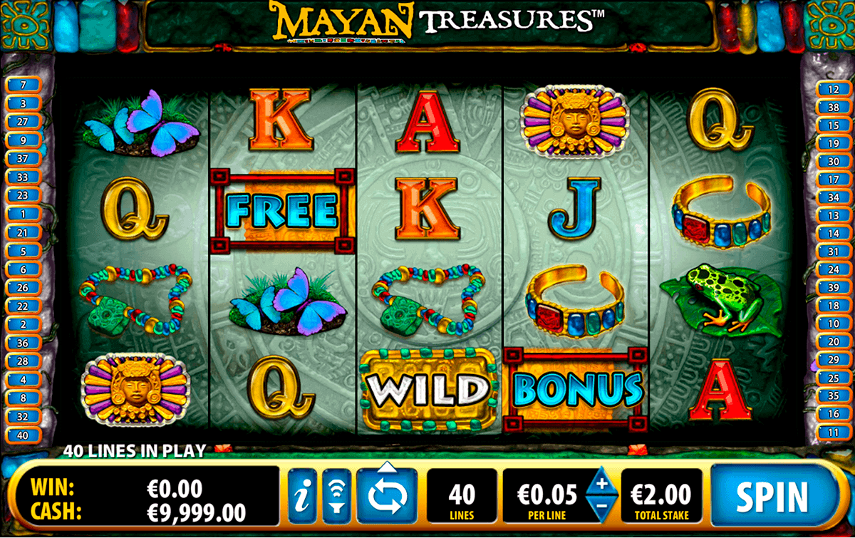mayan treasures bally kolikkopelit