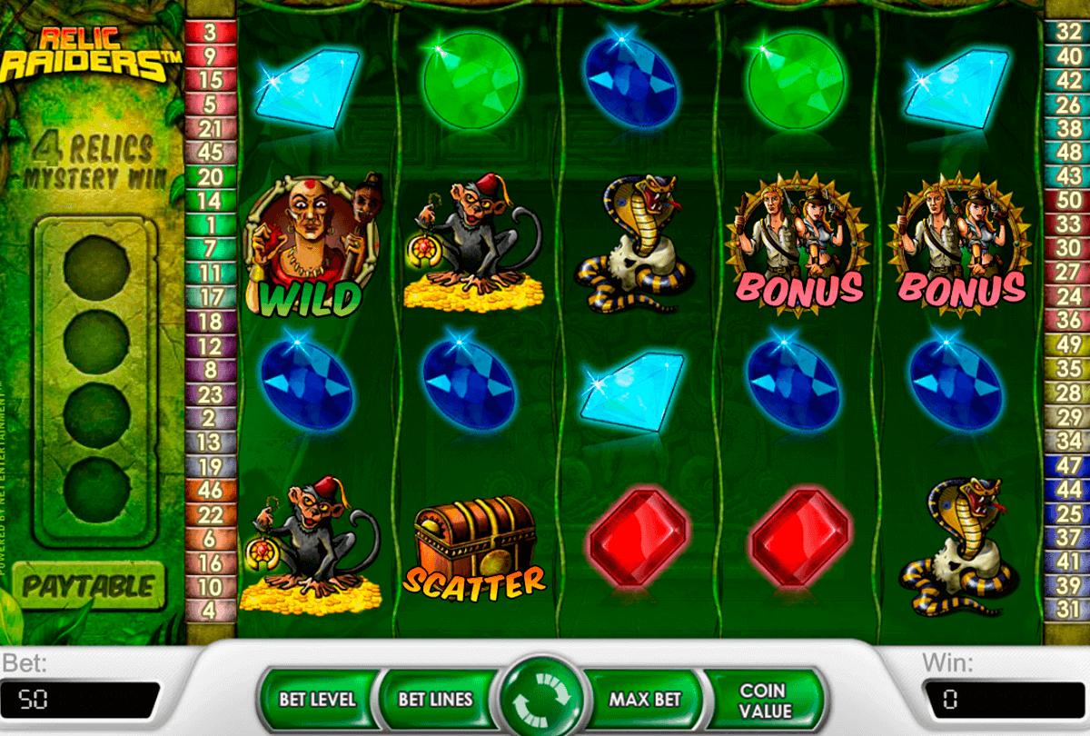 relic raiders netent kolikkopelit