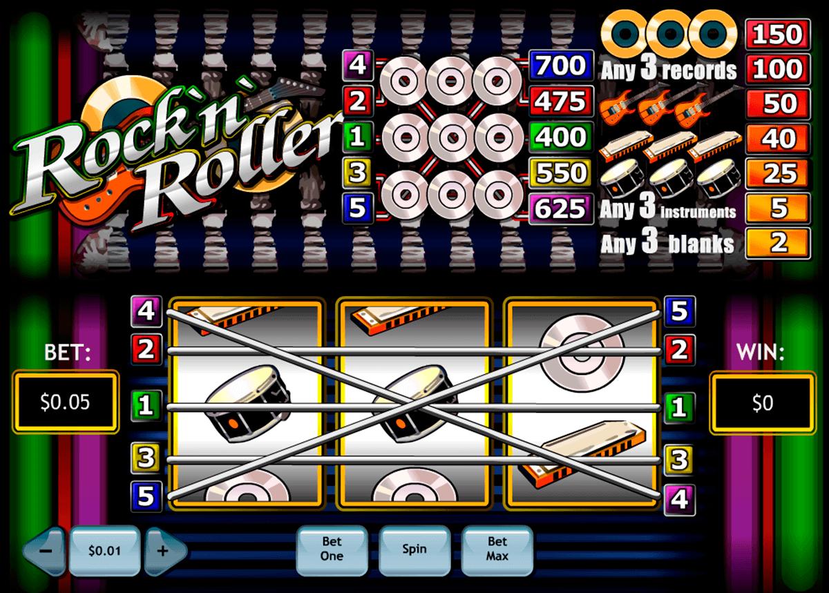 rocknroller playtech kolikkopelit