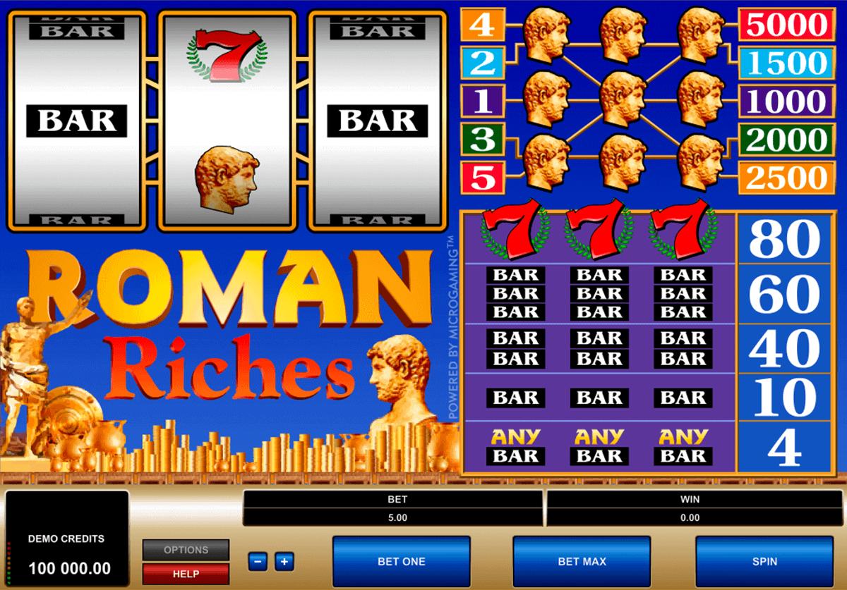 roman riches microgaming kolikkopelit