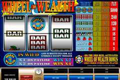 wheel of wealth microgaming kolikkopelit
