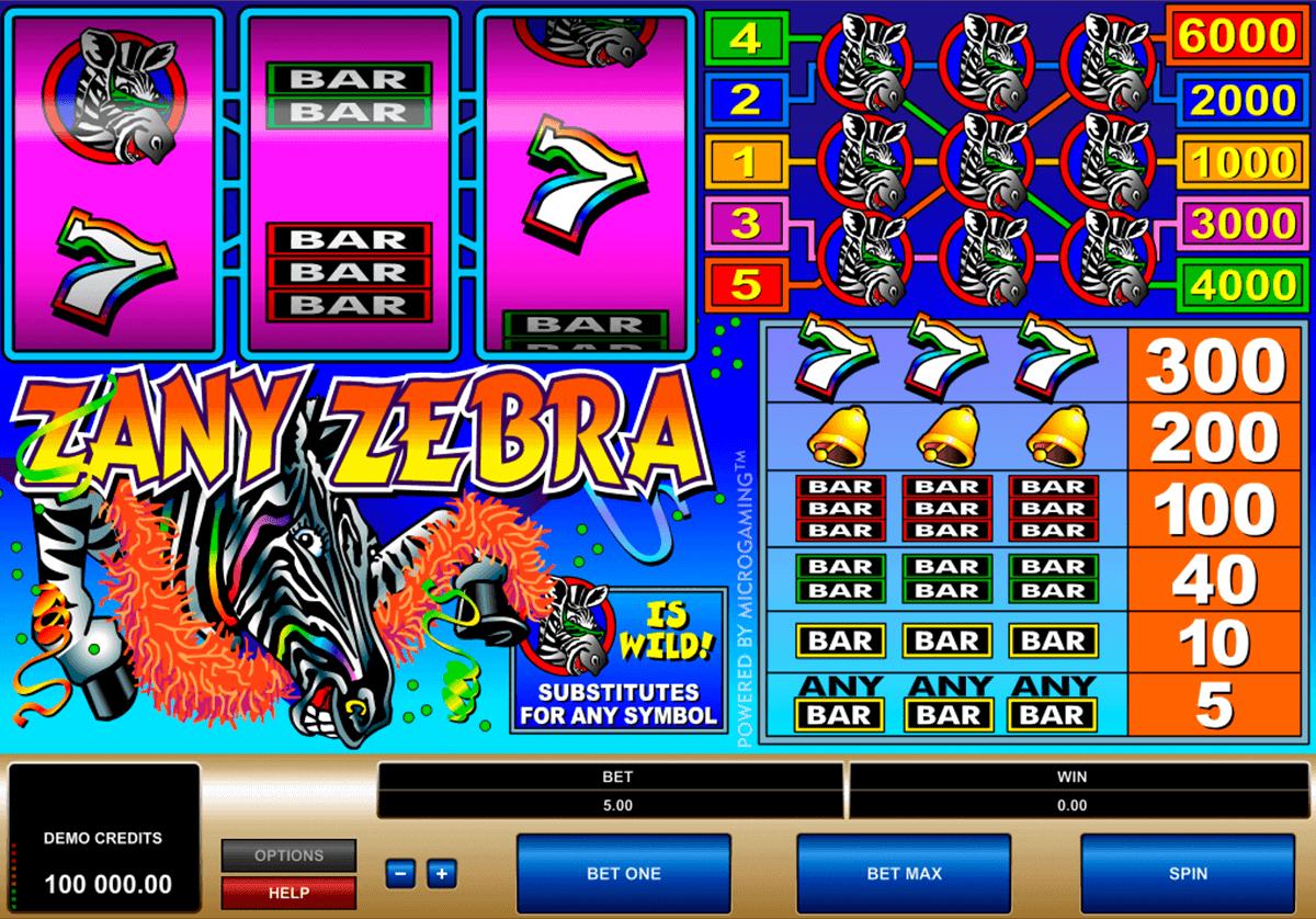 zany zebra microgaming kolikkopelit